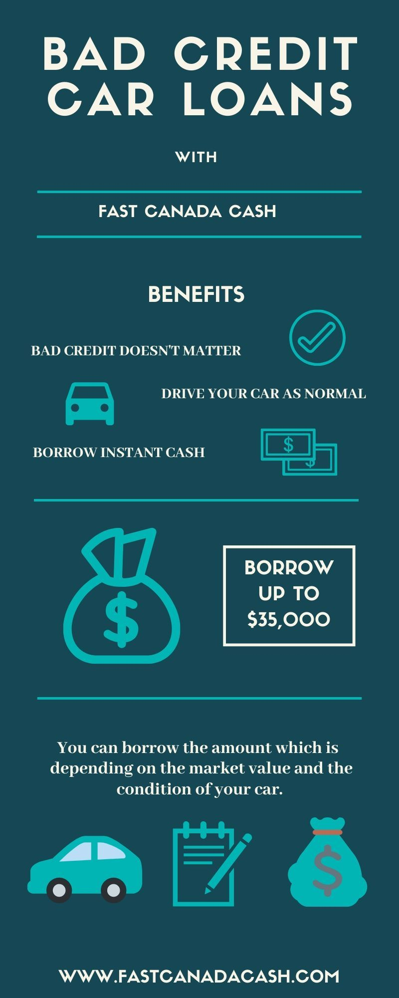 Improve Your Financial Life With Bad Credit Car Loans In Bc In 2020 Bad Credit Car Loan Car Loans Bad Credit