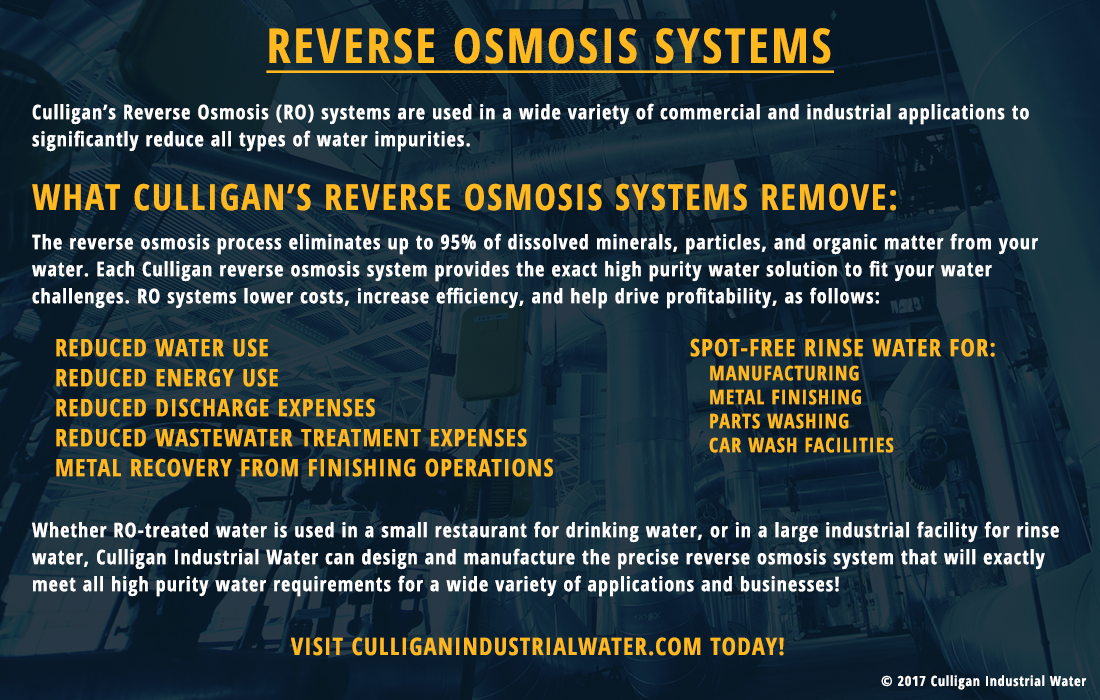 Reverse Osmosis Systems Pure Water High Purity Water Reverse Osmosis System Reverse Osmosis Osmosis