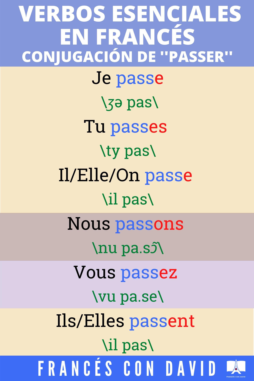 Cómo Conjugar Fácilmente El Verbo Passer En Francés Audio 1er Grupo Sólo 3 Pronunciaciones Video En 2021 Aprender Francés Verbos Uñas Francesas