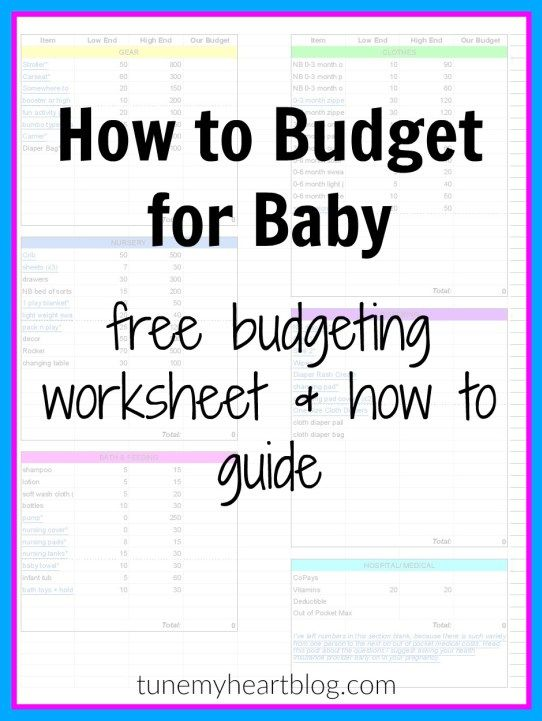 How Much Does it Cost to Have a Baby - Free Budgeting Spreadsheet