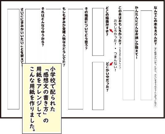 感想 小学生 金賞 文 読書