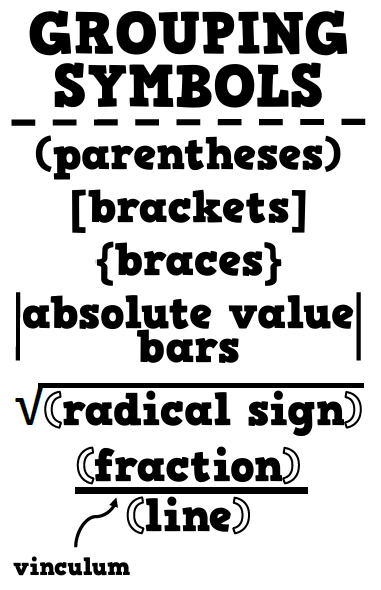 Grouping Symbols Poster Math Love 123 Mathe Only Subject