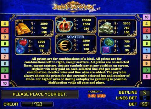 Грати безкоштовно в ігрові автомати золото партії