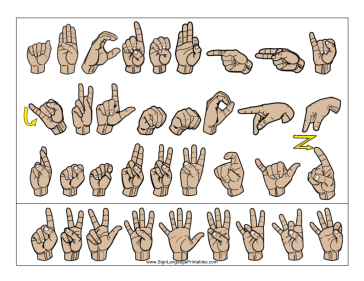 This Printable Features All Sign Language Letters A Through Z And
