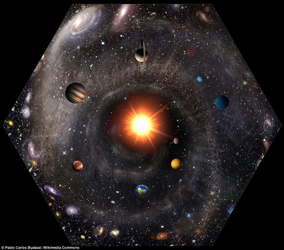 nasa galaxy scale - photo #12