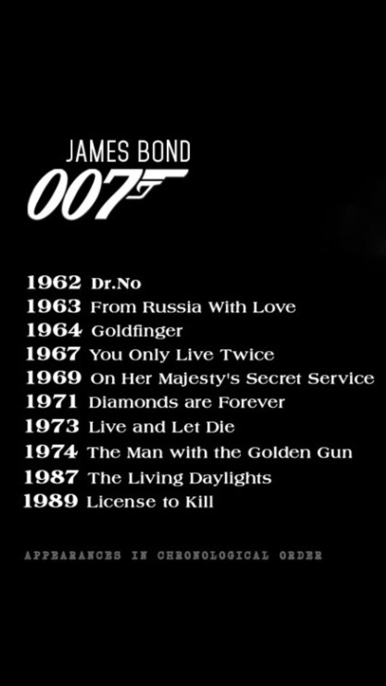 Chronology Of James Bond 007 Movies Featuring Rolex