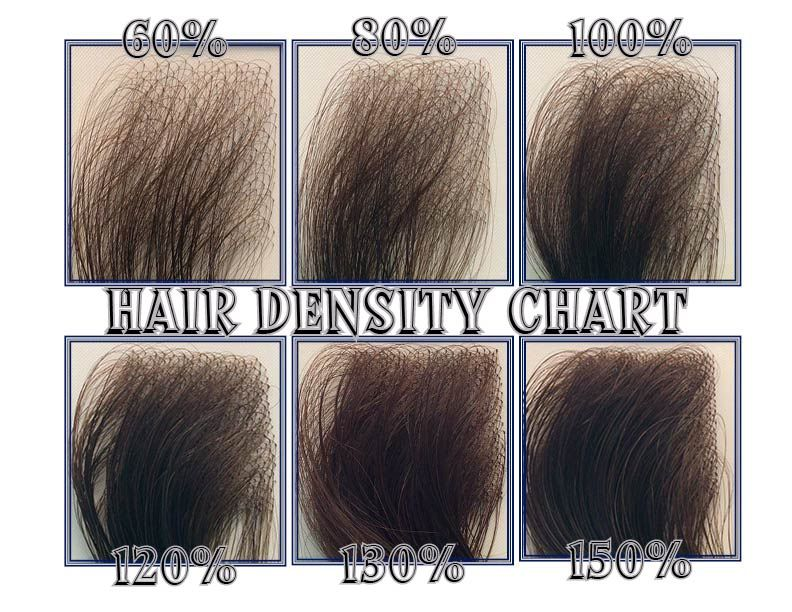 Human hair density chart view the to determine thickness of your wig this is great use when you are also rh pinterest