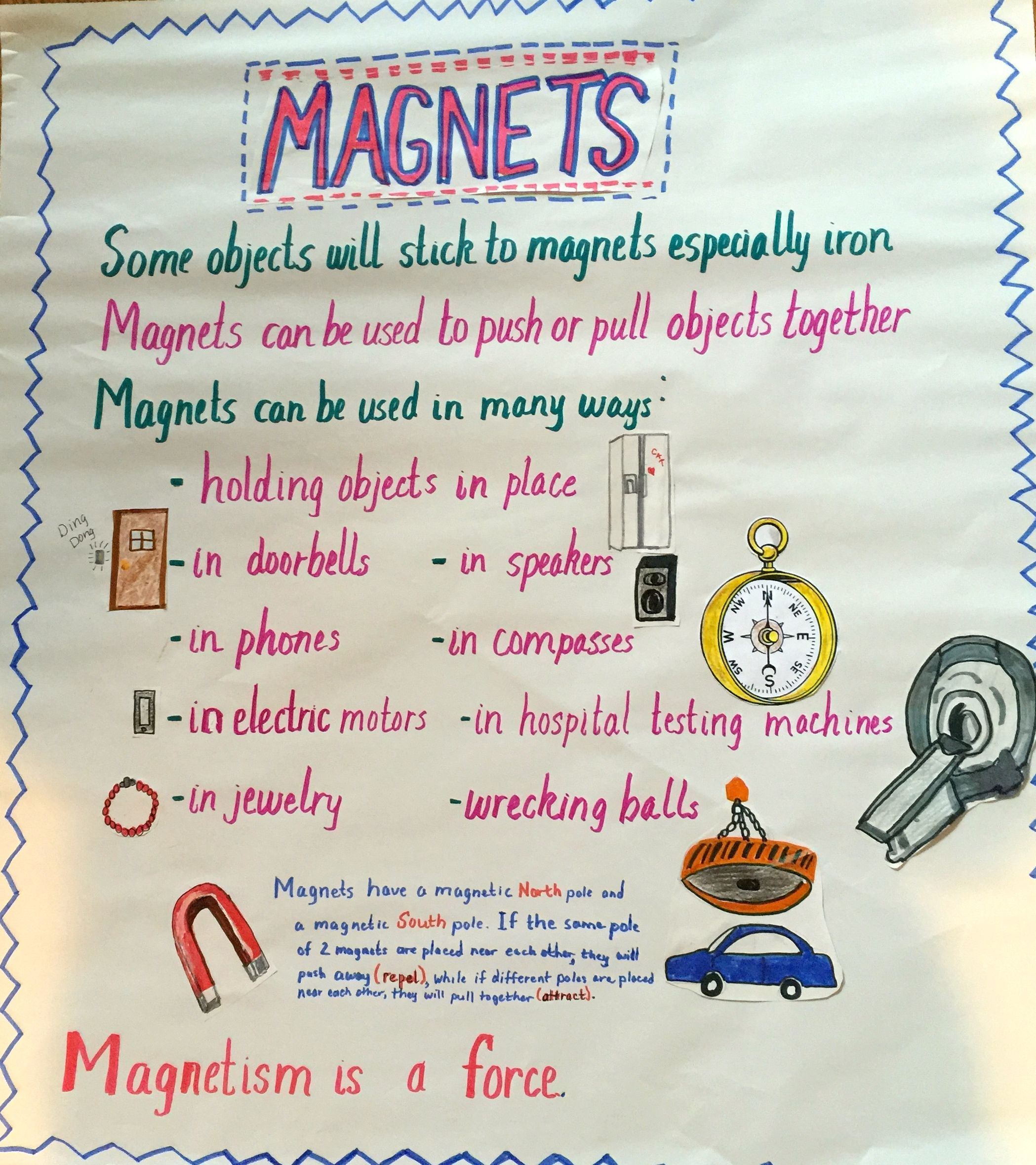 Magnets:We use magnets in our everyday lives. | Anchor Charts ...