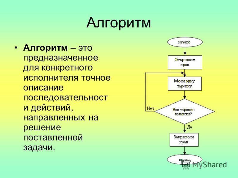 Контрольная алгоритмы исполнители 9 класс