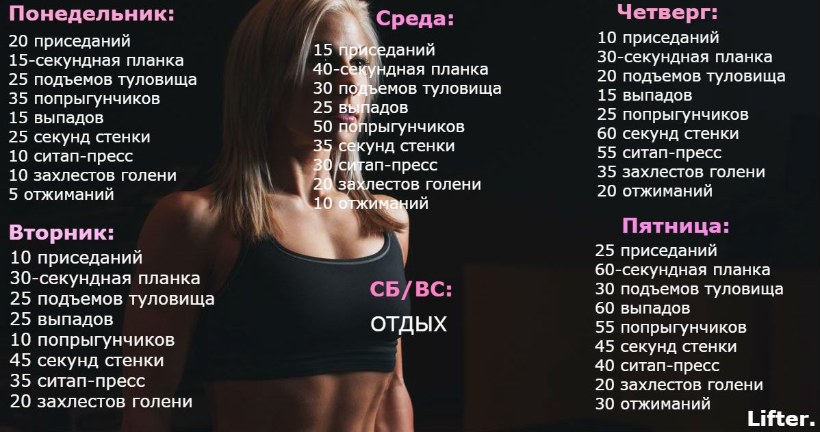 График Тренировок На Похудение. Похудеть за месяц. Программа тренировок и план питания