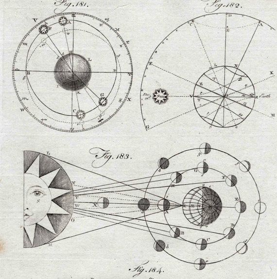 1797 astronomy original antique engraving from
