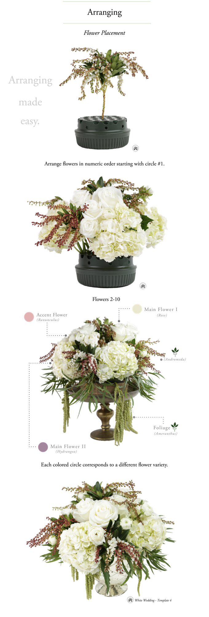 A Reusable, Do-It-Yourself Flower Arranging Kit with Step-by-Step ...