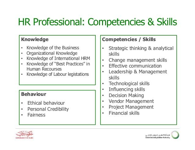 Competencies And Skills Required By An Hr Professional These Are