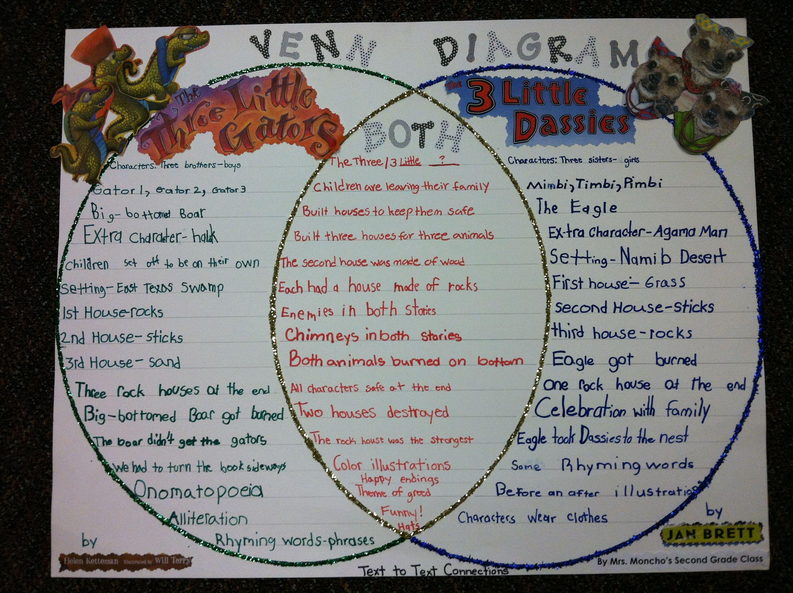 Venn Diagram The Three Little Gators Amp The 3 Little