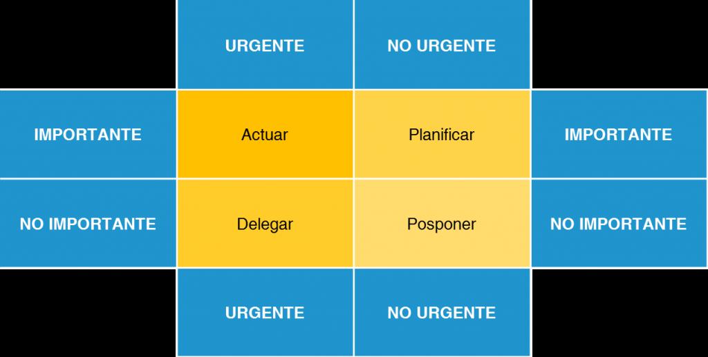 (15) ¡Te damos la bienvenida! | LinkedIn