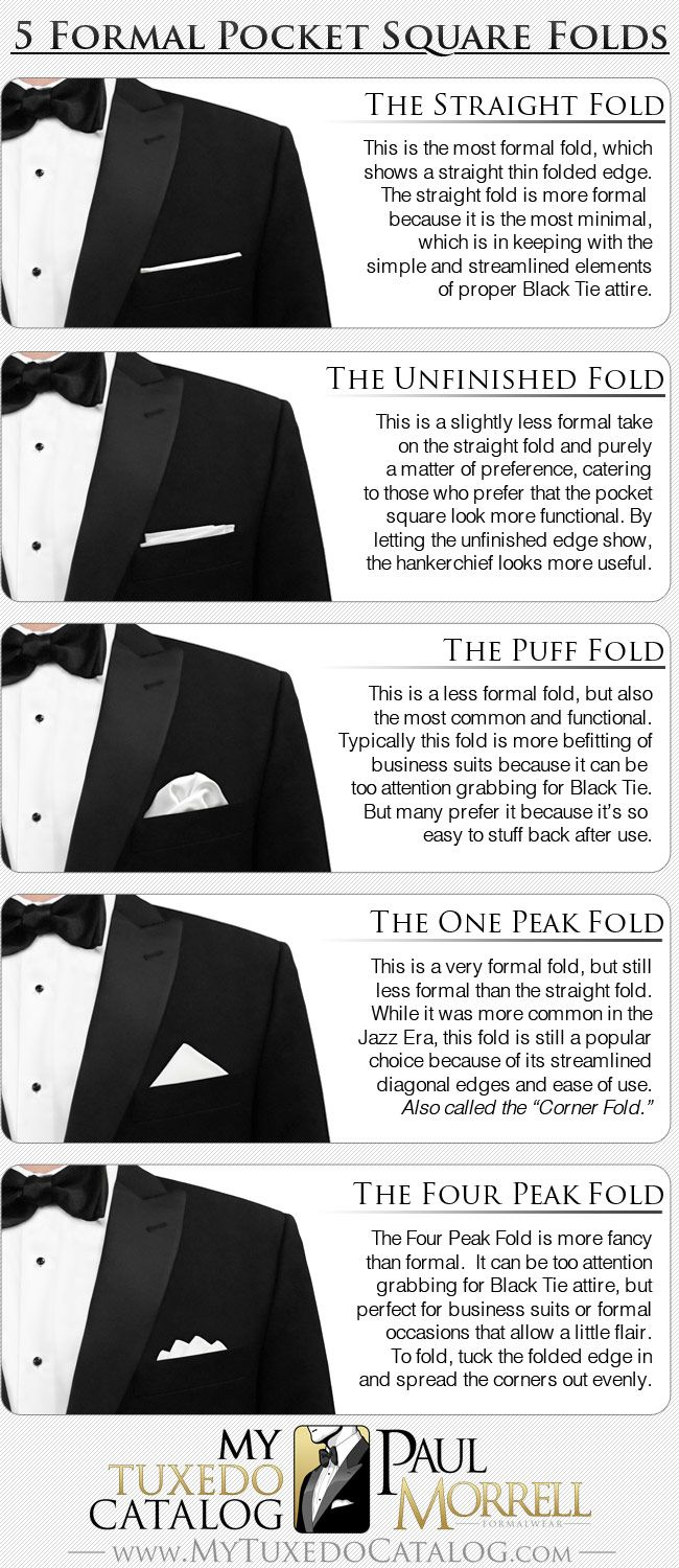51efdd0a004f The Ultimate Suit Wearing Cheat Sheet Every Man Needs | Interesting ...