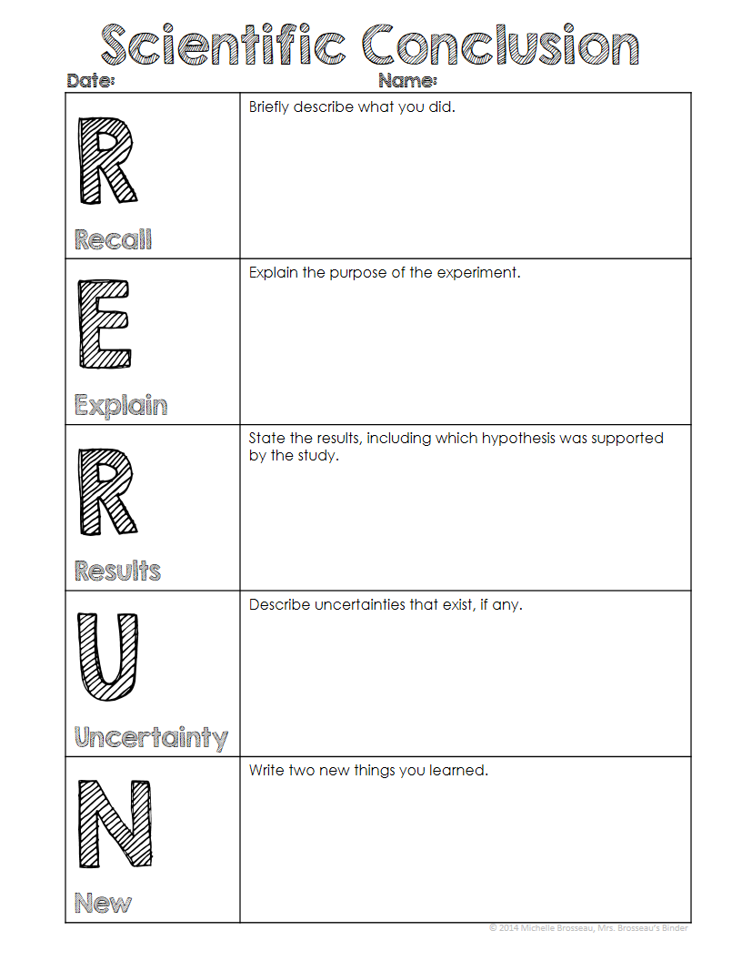 small resolution of RERUN Conclusion Template - FREE   Science writing