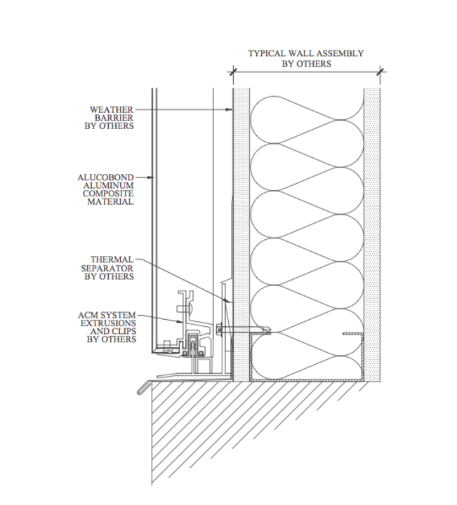 Wall Panels ALUCOBOND® PE from Alucobond | Shop Drawing