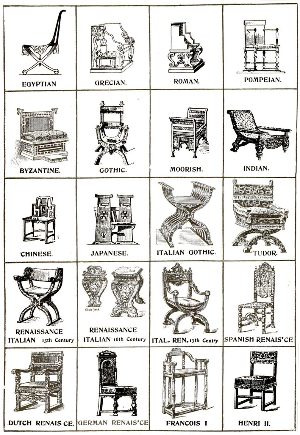 furniture period styles pictures | 40 Styles of Chairs | Prop Agenda - Furniture Period Styles Pictures 40 Styles Of Chairs Prop Agenda