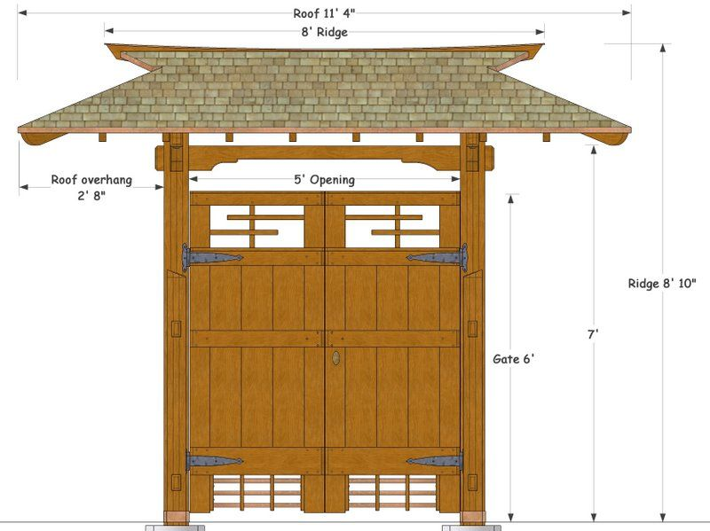 Japanese Gate Plans | Gate Design By Karl – Daizen Joinery | Zen
