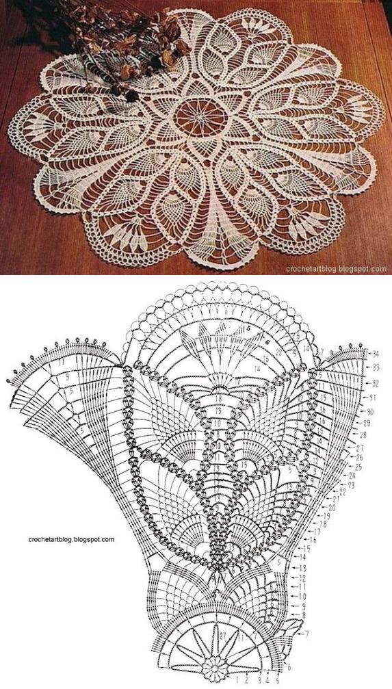 Crochet Laces | crochet | Pinterest | Carpeta, Ganchillo y Mantel