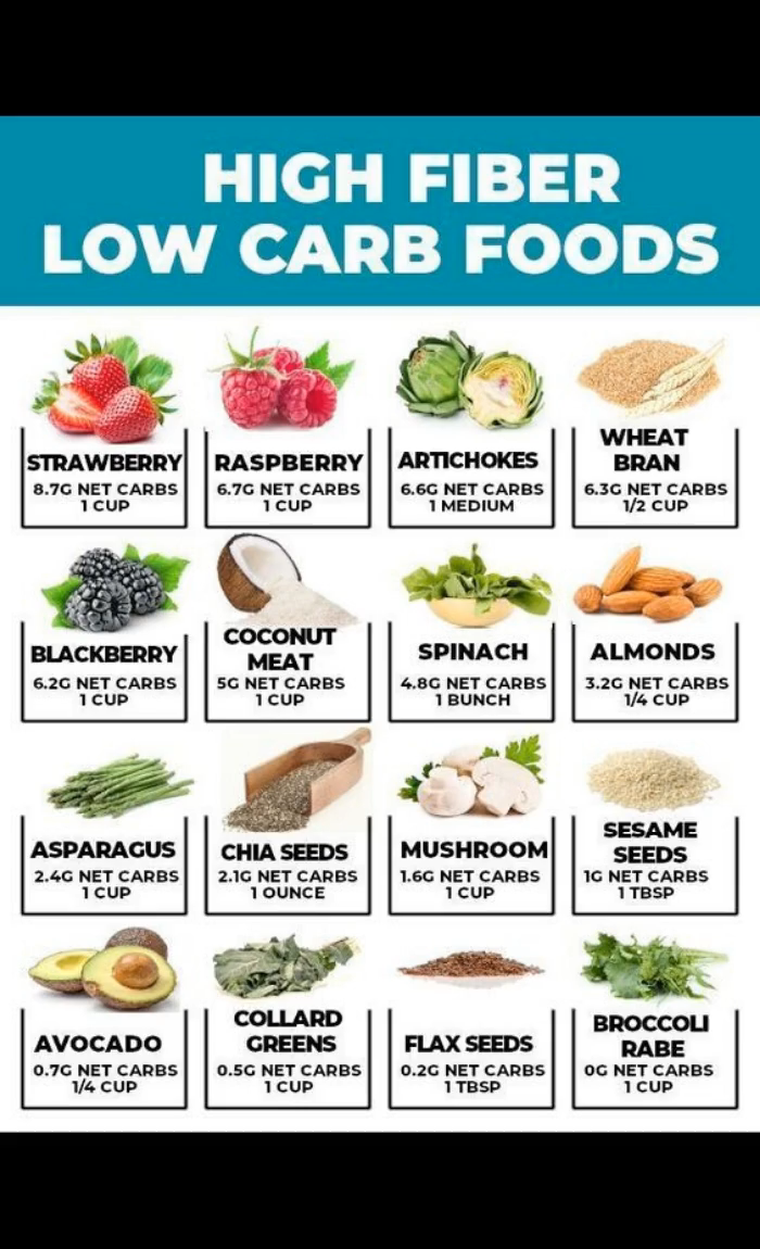 Photo of Holen Sie sich Ihre individuelle Keto-Diät – Keto Plan weightlossfastTo Loss Up 10 Pfund in der ersten Woche #weightlo