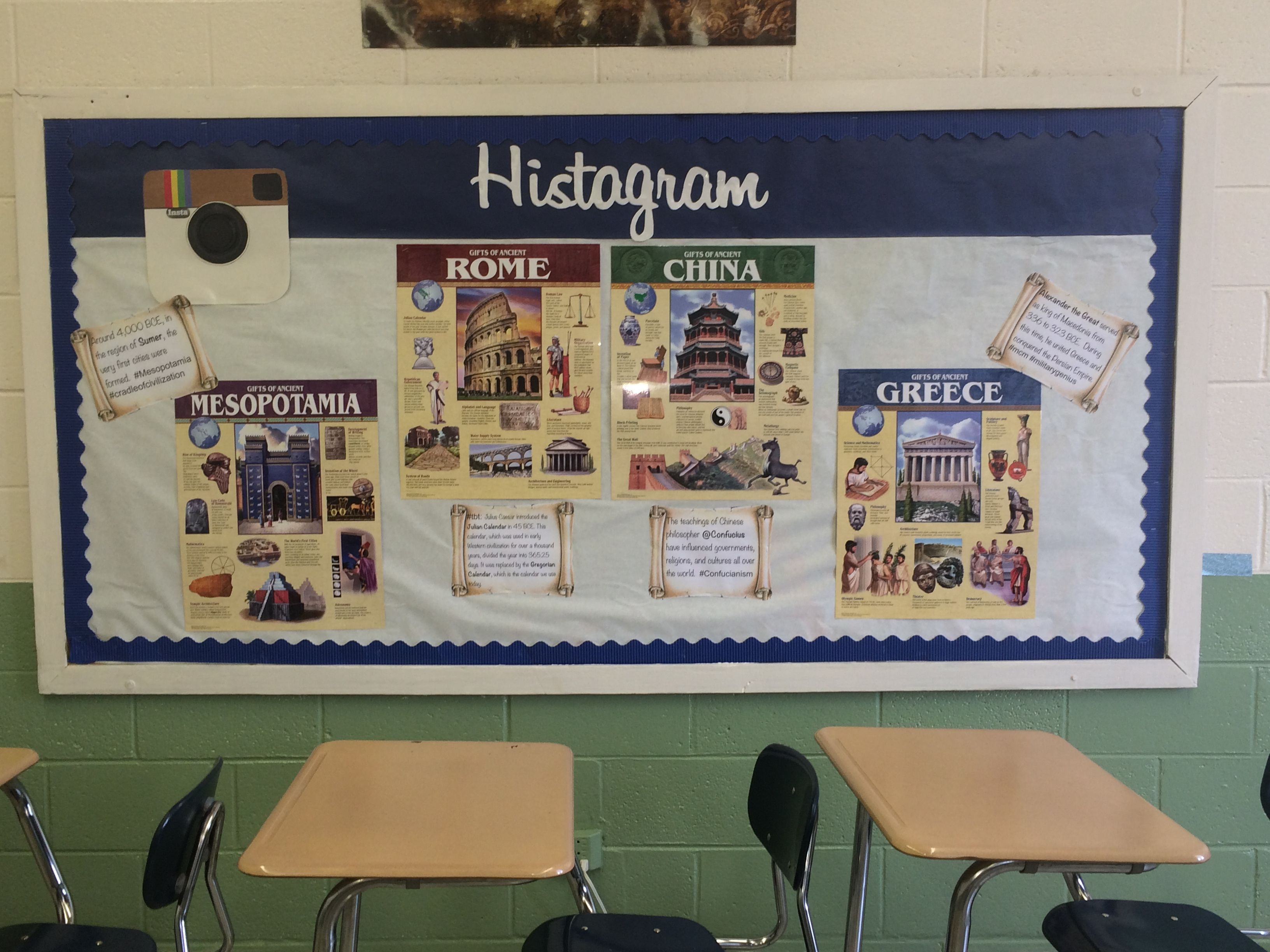 Classroom Activity Ideas High School ~ Bulletin board for my ancient world history classroom
