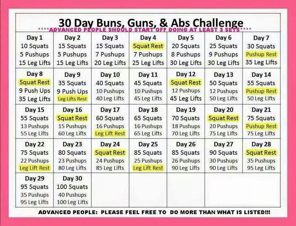 Buns, guns and abs