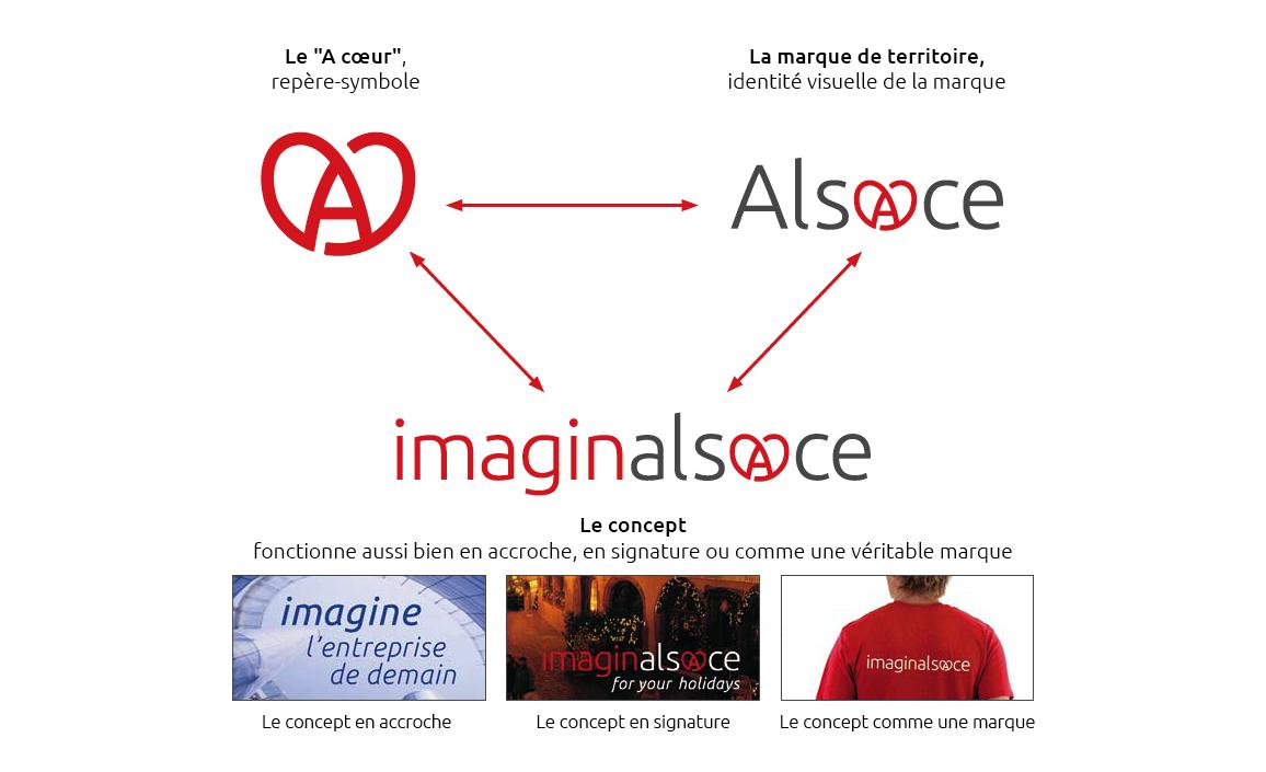 La marque Alsace officiellement dévoilée