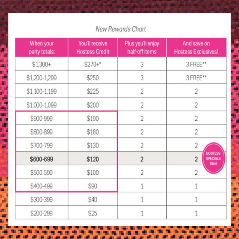 *NEW* Fall 2018 Hostess Rewards Chart This is how much