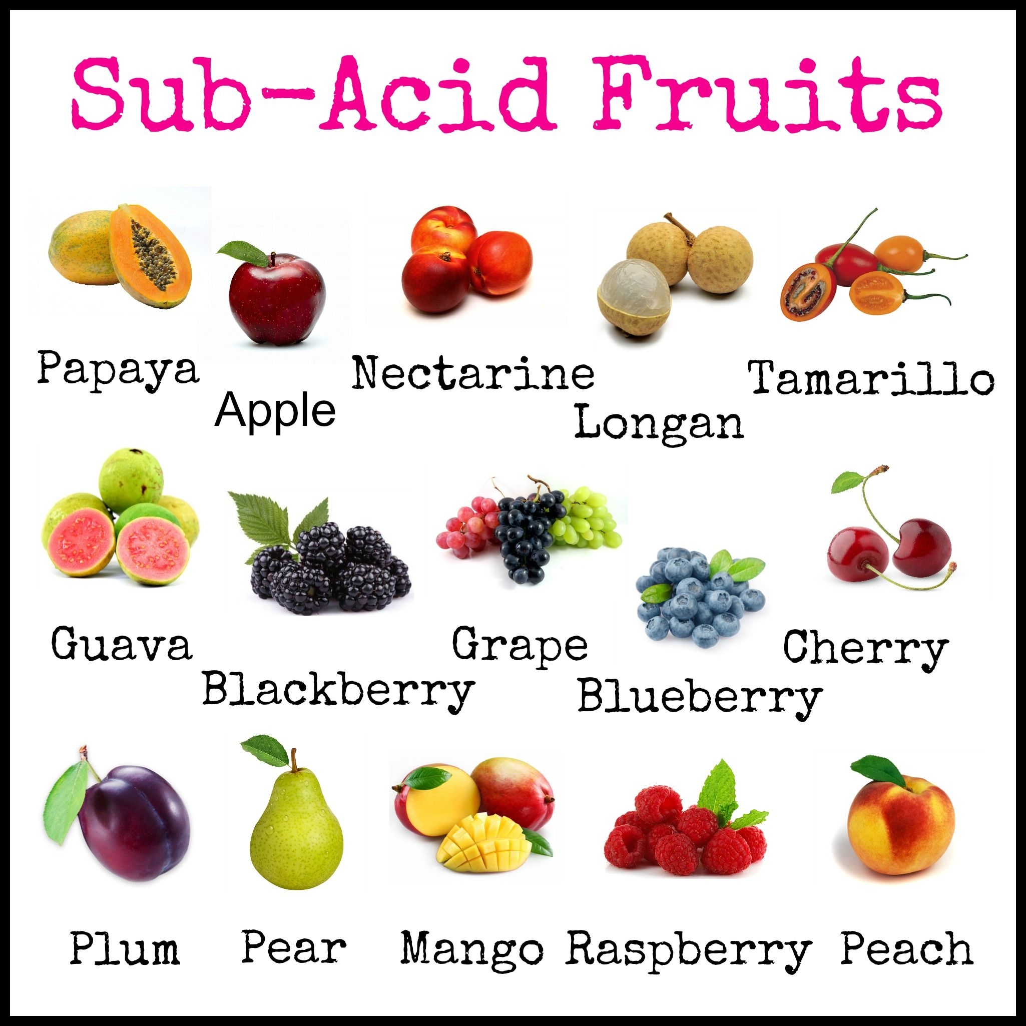 list of all fruits healthy diet fruits