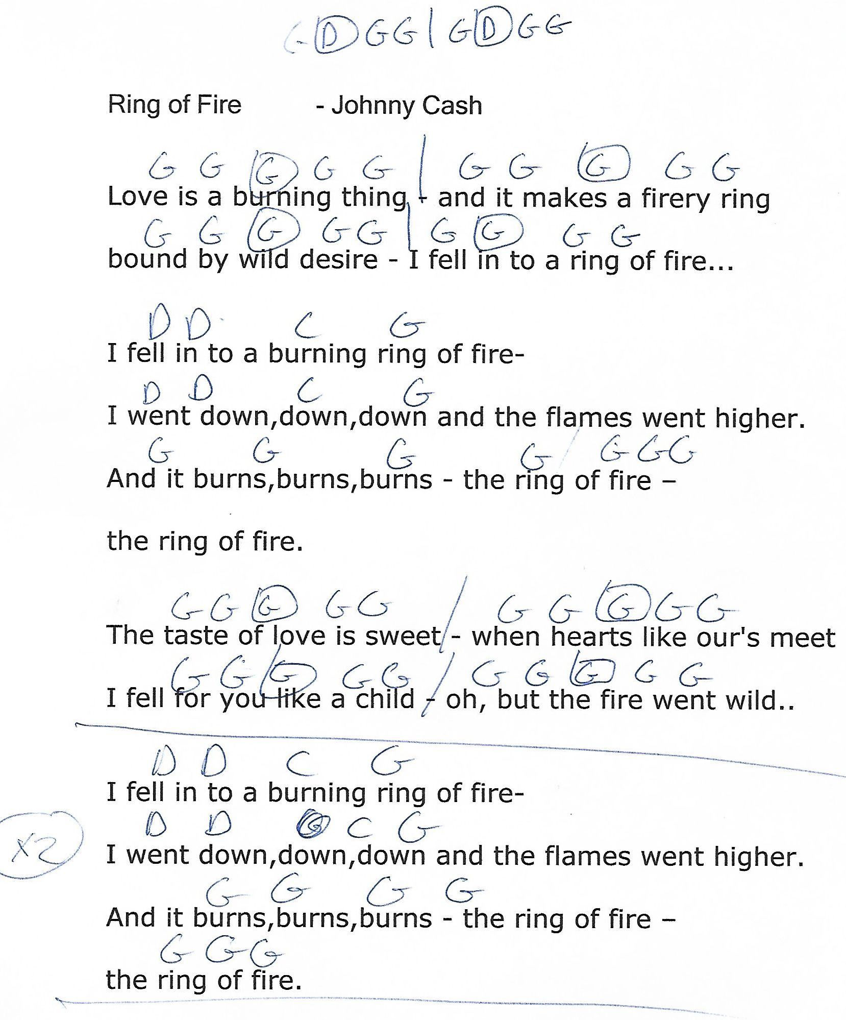 ring of fire johnny cash easy guitar chord chart with lyrics. Black Bedroom Furniture Sets. Home Design Ideas