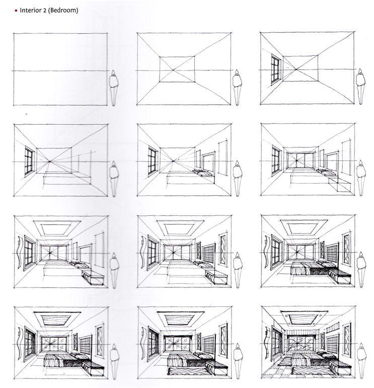 Bedroom Perspective: 6a00e55007f593883401a5119f3e29970c-pi (743×771)