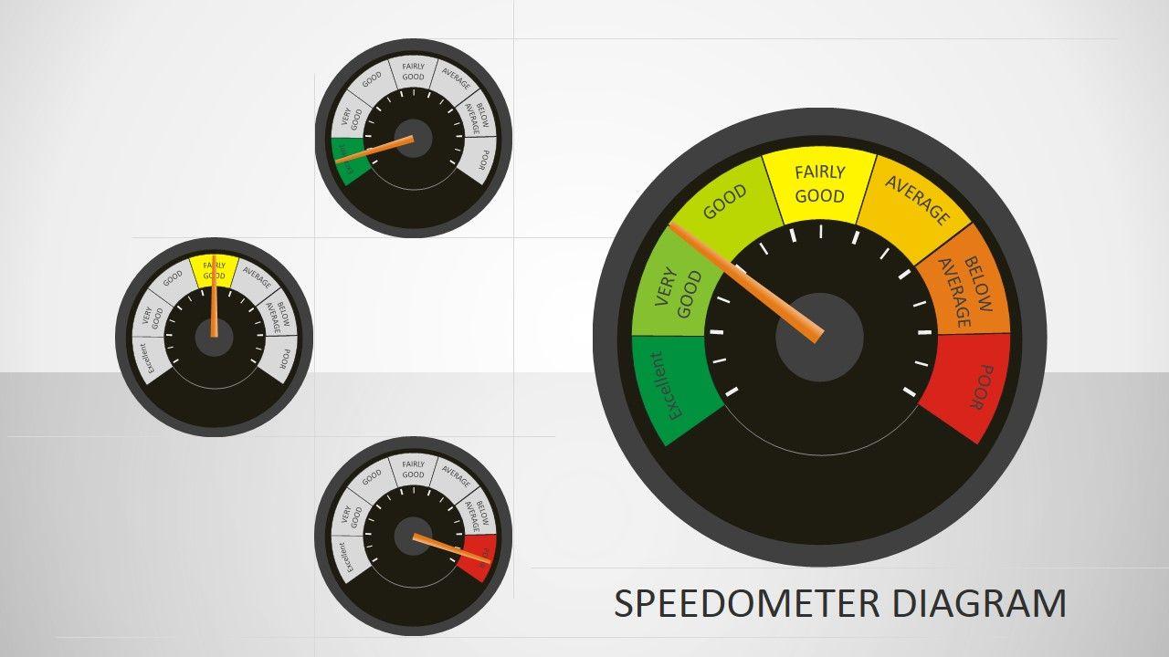 Editable Speedometer Gauge Powerpoint Shapes Excel Dashboard