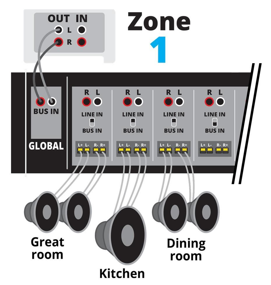 wiring a home theater system with speakers in different rooms [ 930 x 978 Pixel ]