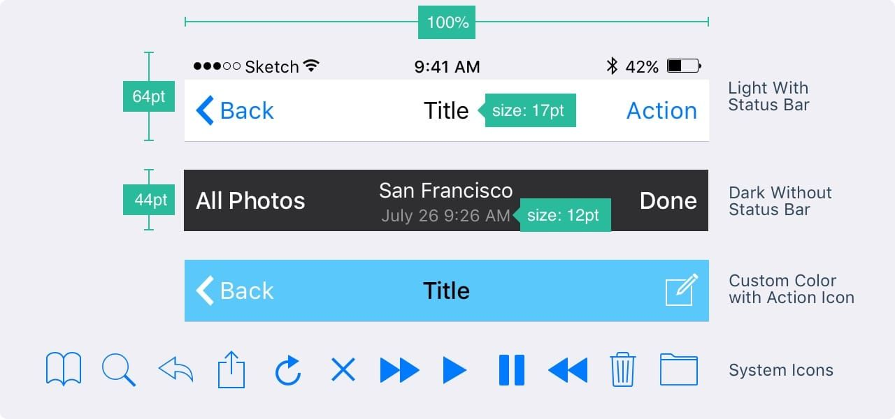 Guidelines Iphone X Ios11 Navigation Bar Design Guidelines Ios Human Interface Guidelines Design