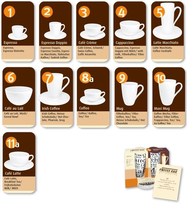 How To Make Diffe Types Of Coffee Read More At The Image Link Baristatoolsandaccessories