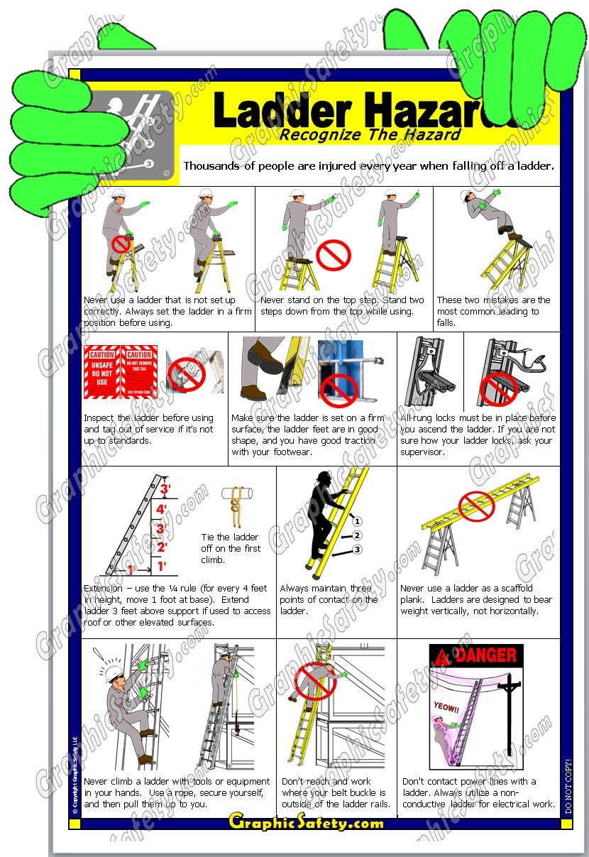 Graphic Safety Training Posters   safety signs poster   Pinterest ...