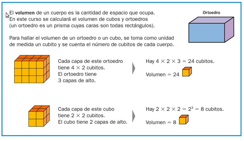 Matemáticas 6º de Primaria: VOLUMEN Y CAPACIDAD | Figuras ...