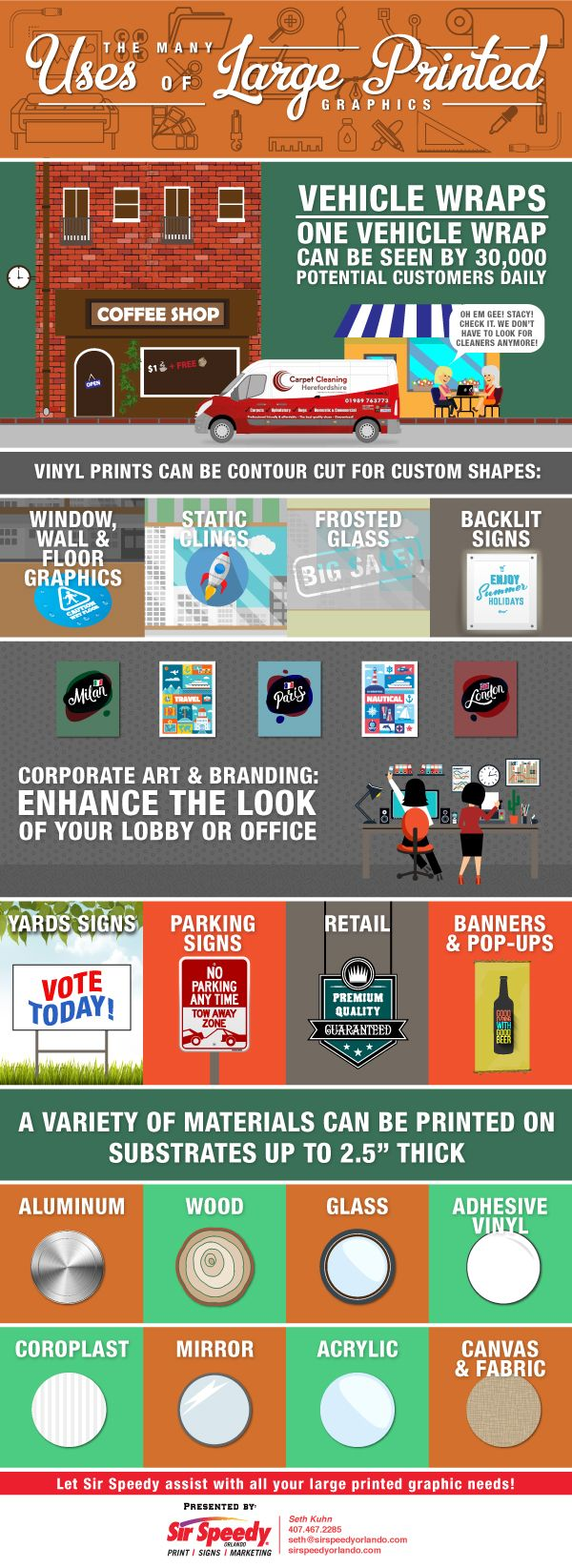 Large Printed Graphics Window Wall Floor Graphics Yard Signs Parking Signs Banners Pop Ups Floor Graphics Corporate Art Glass Sign