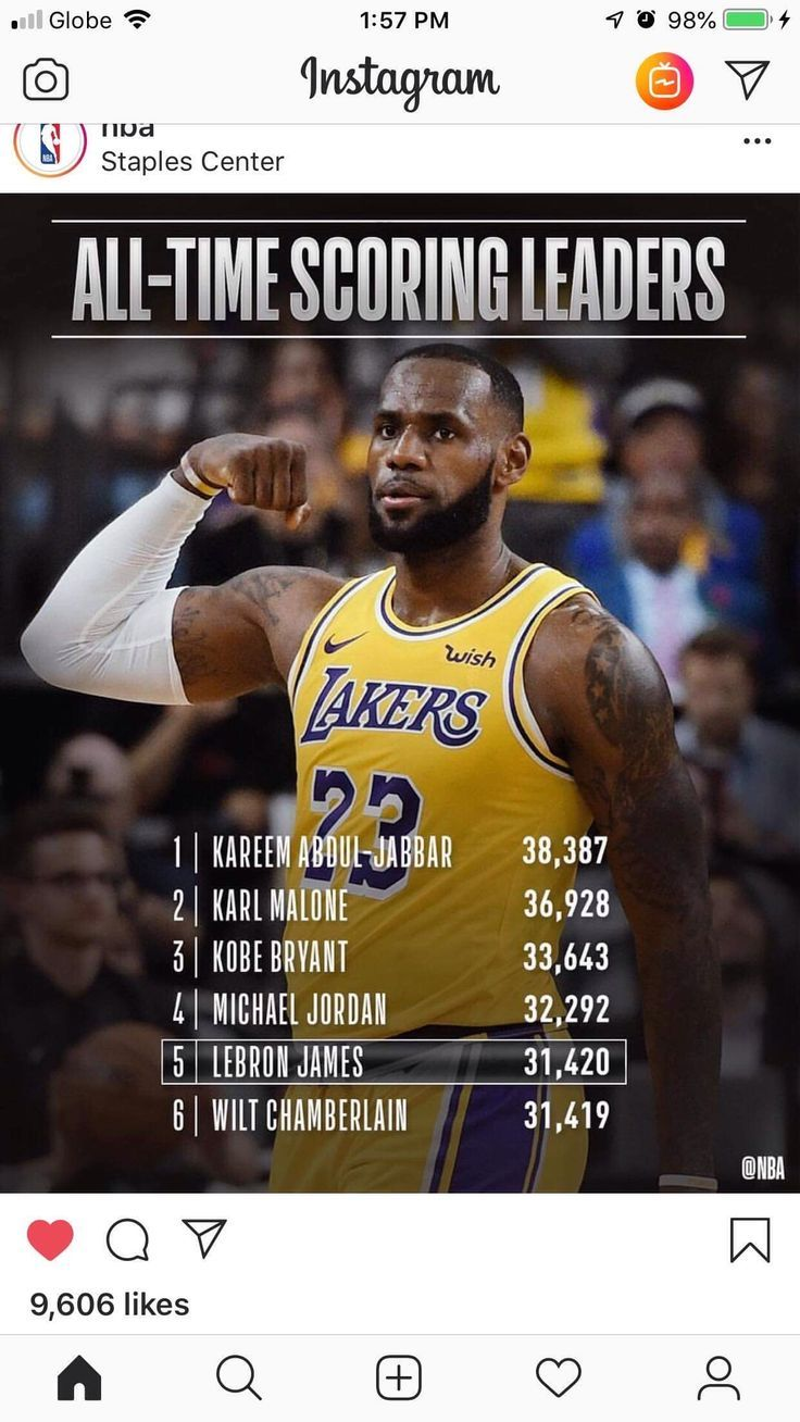 Nba All Time Scoring List 2020.Olympics 2020 Japan Pinwire King James Lebron James