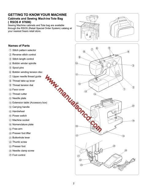 Singer Kenmore 4040 Sewing Machine Instruction Manual Beauteous Sewing Machine Tension Adjustment