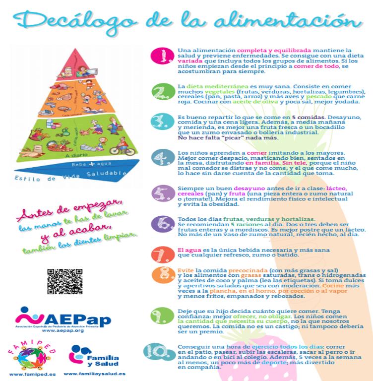 Decálogo de la alimentación de la AEPap - Familia y Salud - Decálogo ...