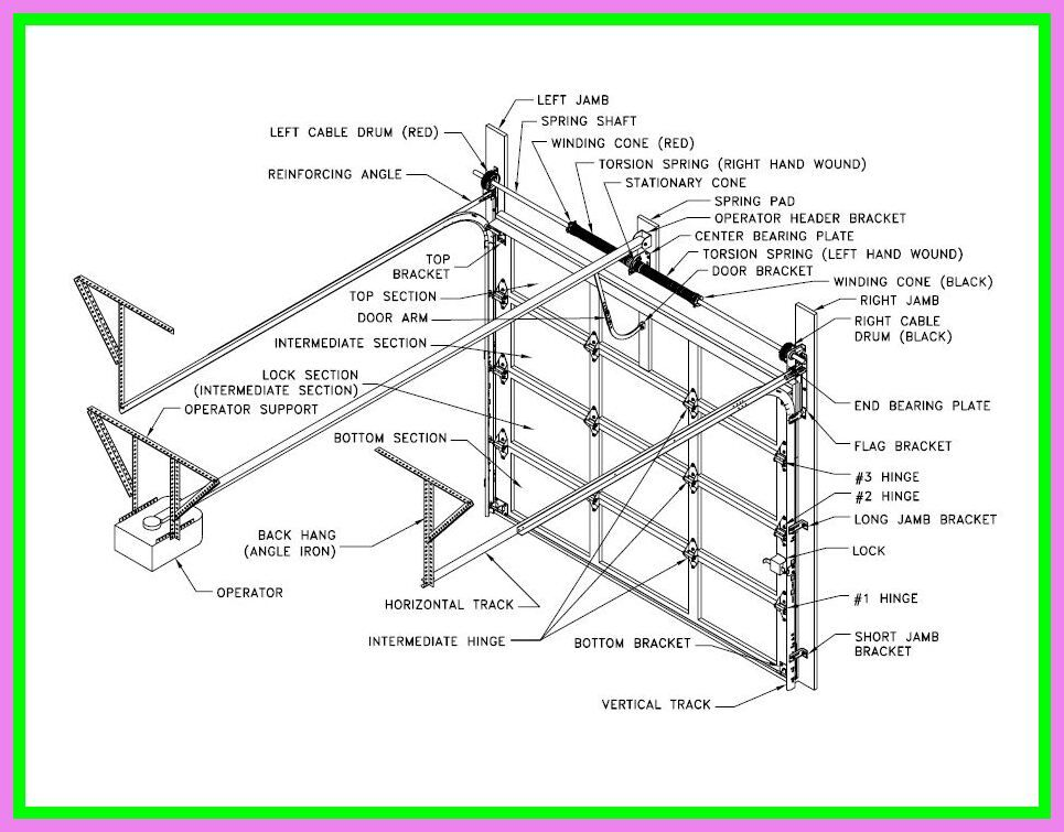 87 Reference Of Garage Door Back On Track In 2020 Garage Doors Overhead Garage Door Garage Door Parts