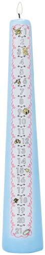 Celebration Candles 1-21 Year Numbered Birthday Candle, Blue Celebration Candles