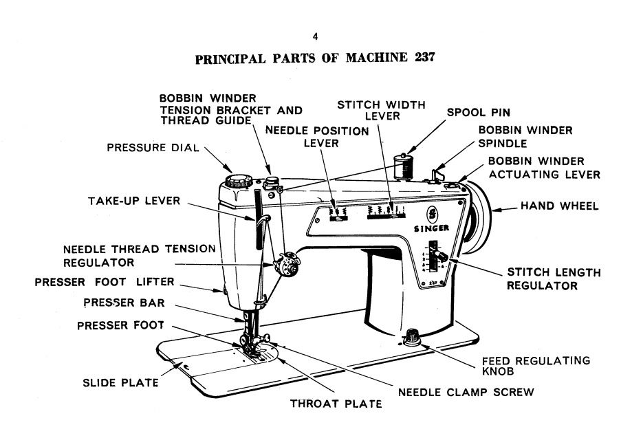 How To Thread A Singer Sewing Machine Diagram