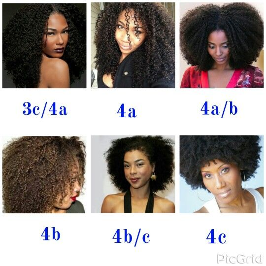 Another Hair Type Chart It Is 3c 4c Hairtype Haircare