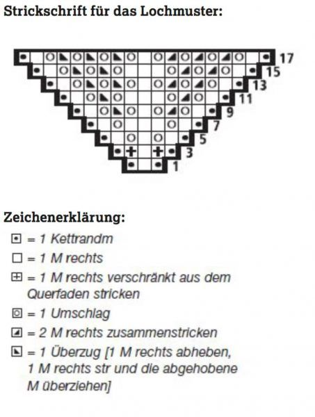 Photo of Dreieckstuch mit Lochmuster und Fransen – kostenlose Strickanleitung