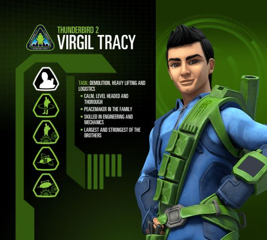 Virgil Tracy Profile Image - Character
