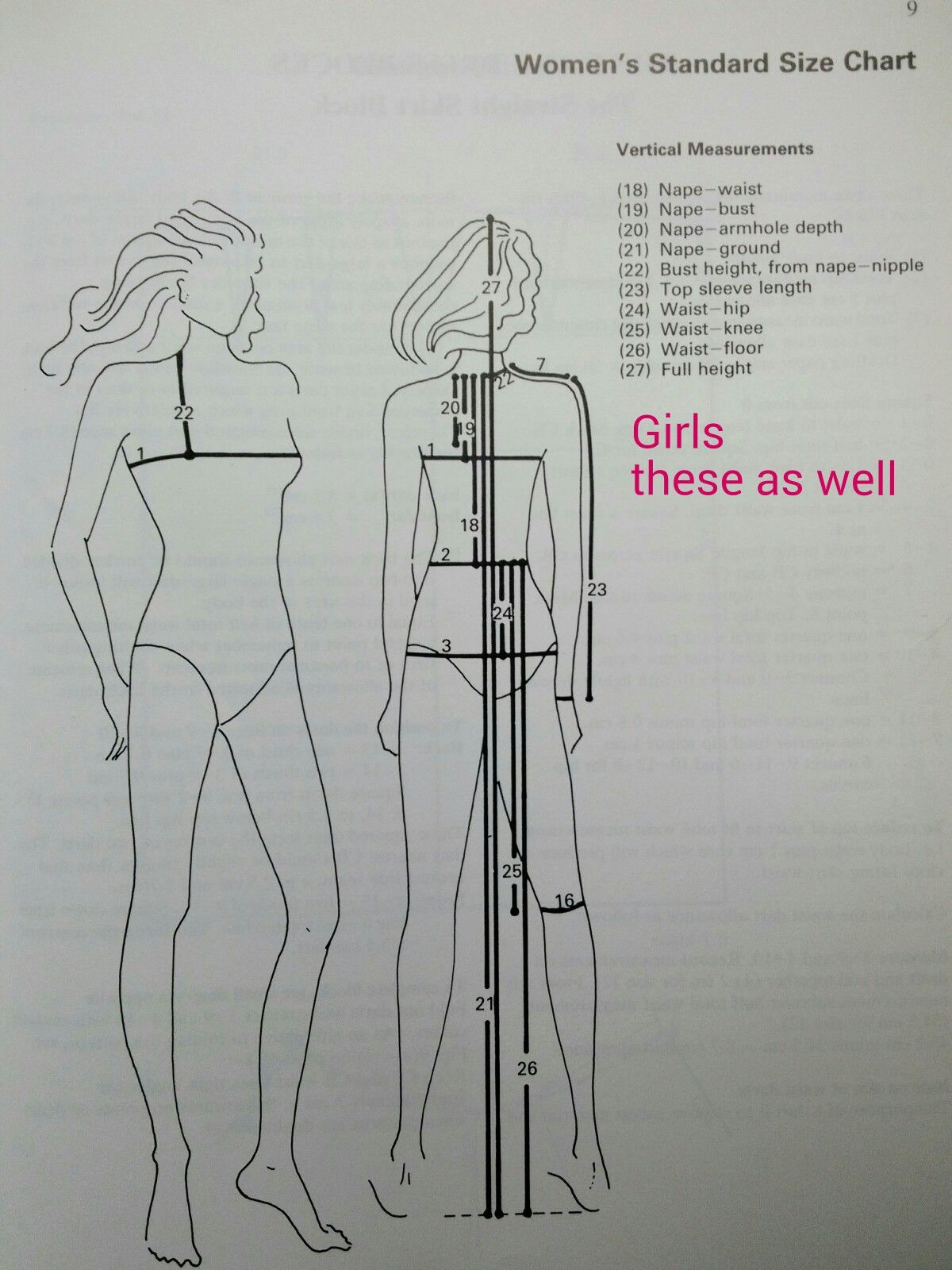Part of measurements required for the girls in cm please